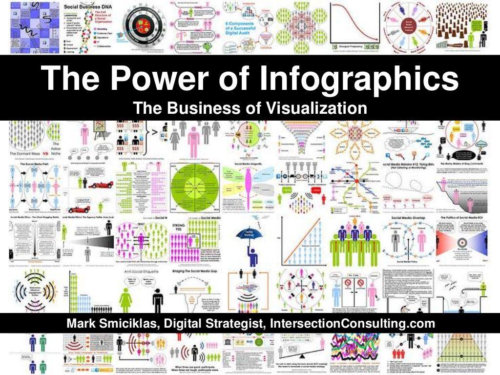 thepowerofinfographics by Mark Smiciklas via Slideshare