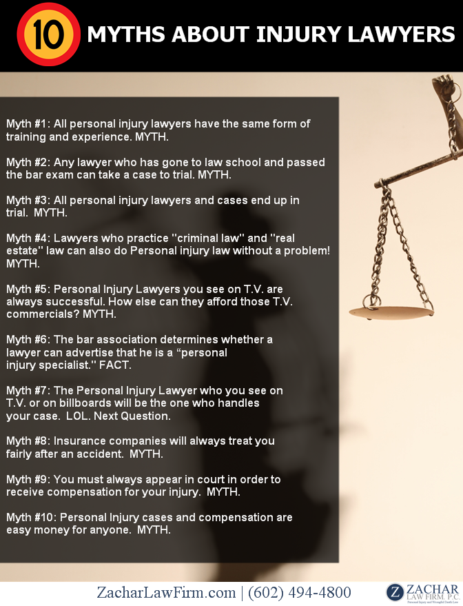 Infographic The Top 10 Myths About Personal Injury Lawyers Get