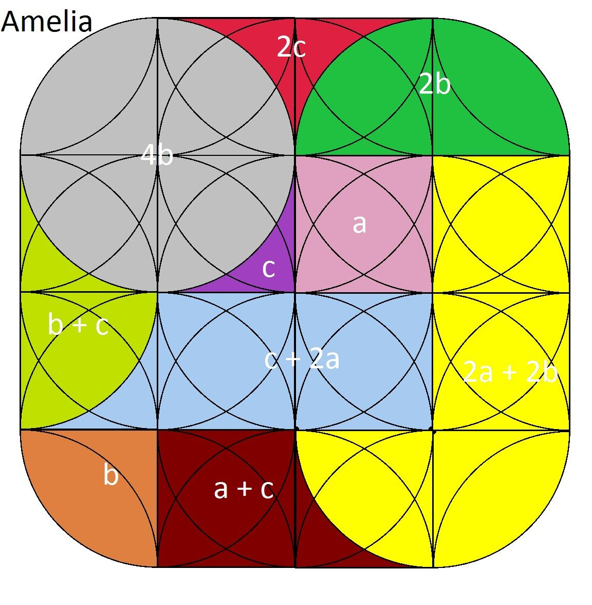 Algebra With Shapes