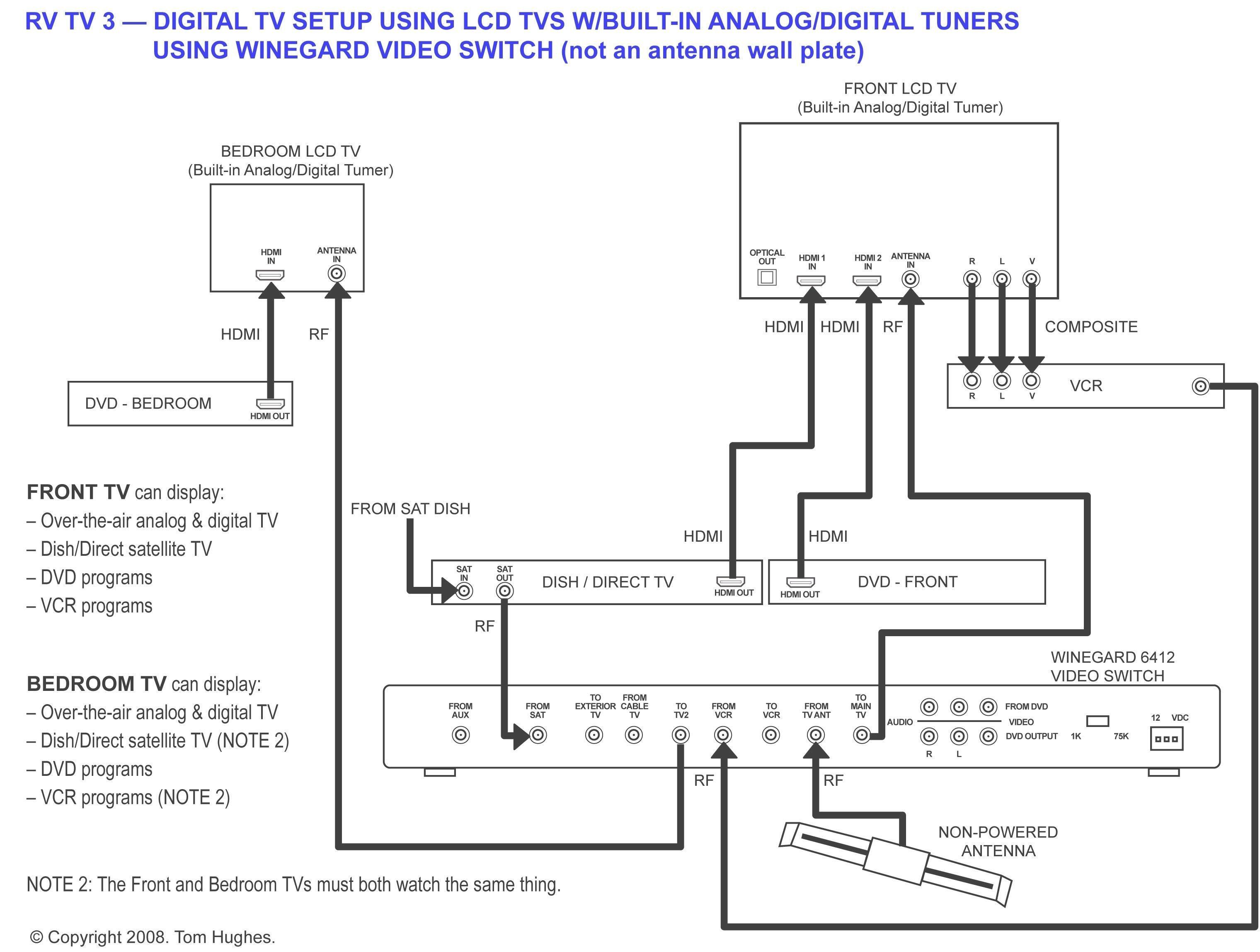 Direct Tv Satellite Dish Wiring Diagram In 2020 Trailer Wiring Diagram Electrical Circuit Diagram Diagram