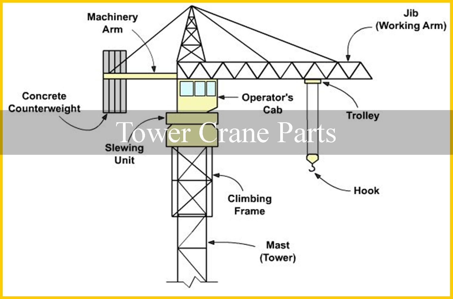 Tower crane Parts | Construction Machinery | Heavy machinery