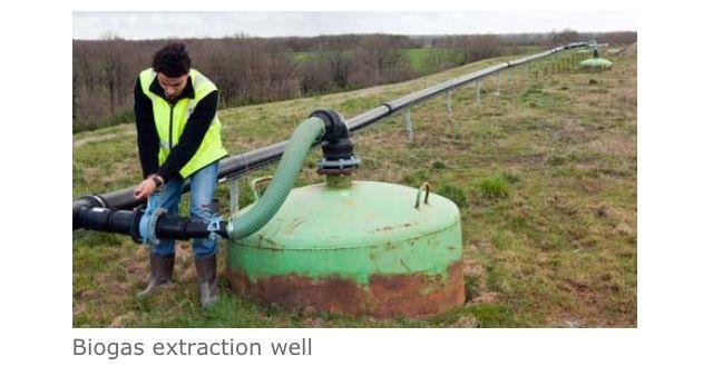 Biogas generators.