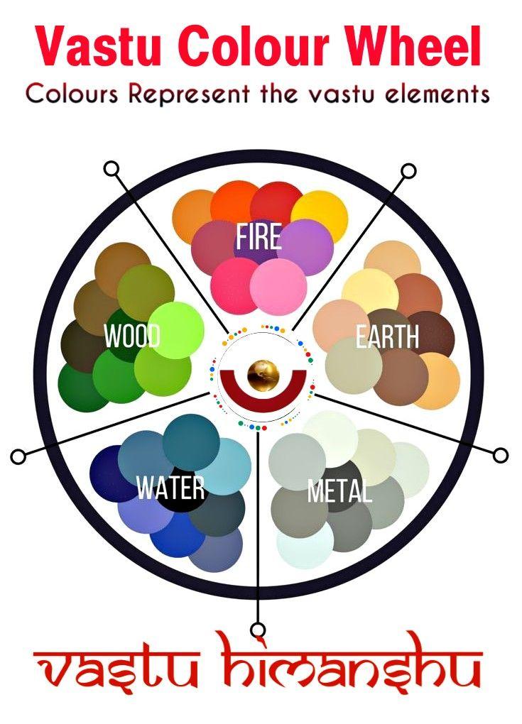 Vastu Colour Wheel Vastu House Color Wheel Vastu Shastra