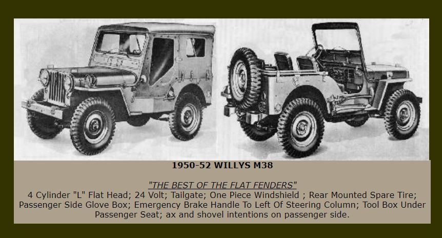 Willys M38 Best Of The Flat Fenders
