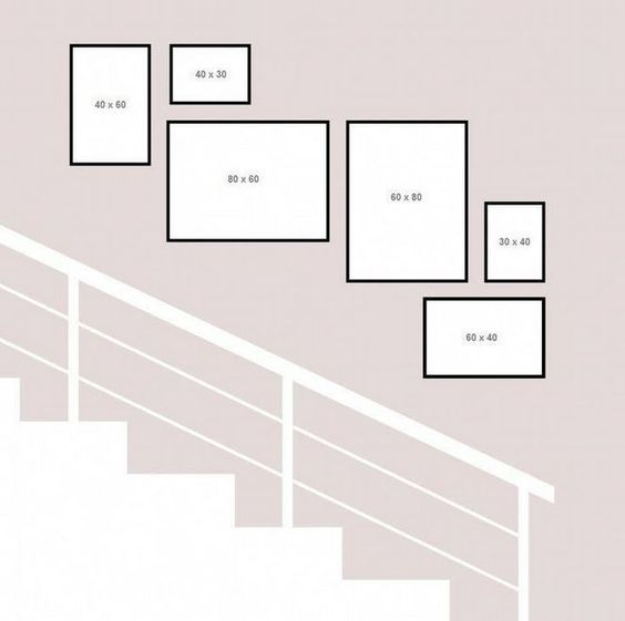 Photo of How To Create A Gallery Wall Feature   Laura Felicity Blog