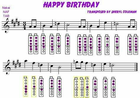Happy Birthday With Images Native American Flute Music Native