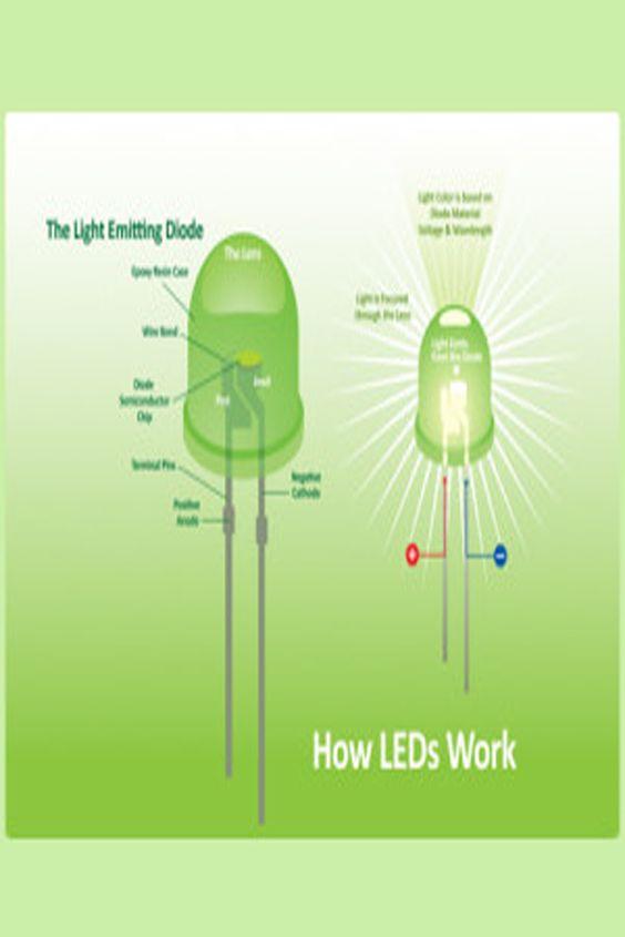 Awesome How Do Led Lights Work