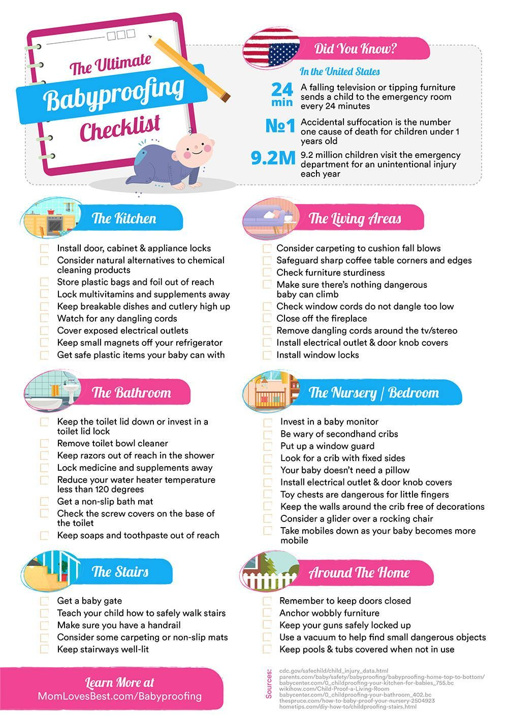 Baby Proofing Checklist What You Really Need  Babies