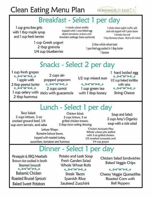 Clean Eating Meal Plan PDF {with Recipes Your Family Will