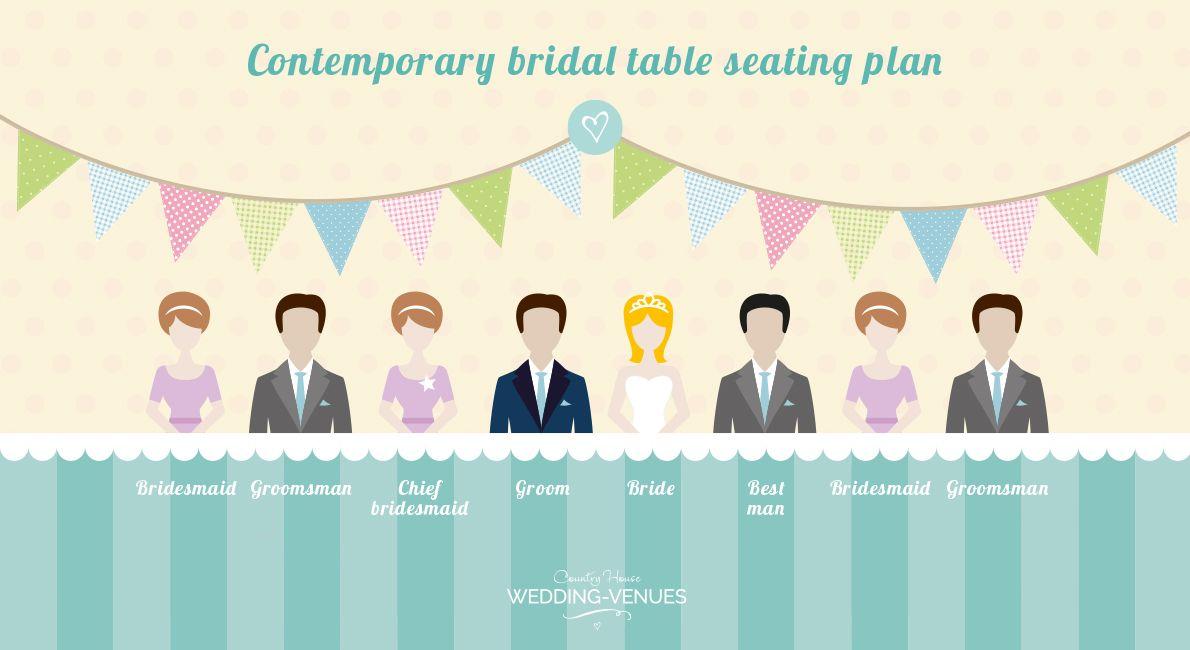 Wedding Seating Plan Ideas Chwv