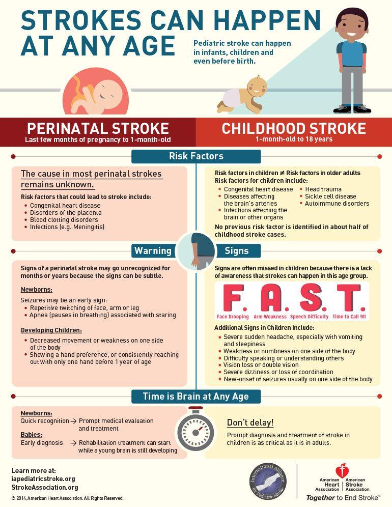 Strokes Can Happen at Any Age Pediatrics, Stroke