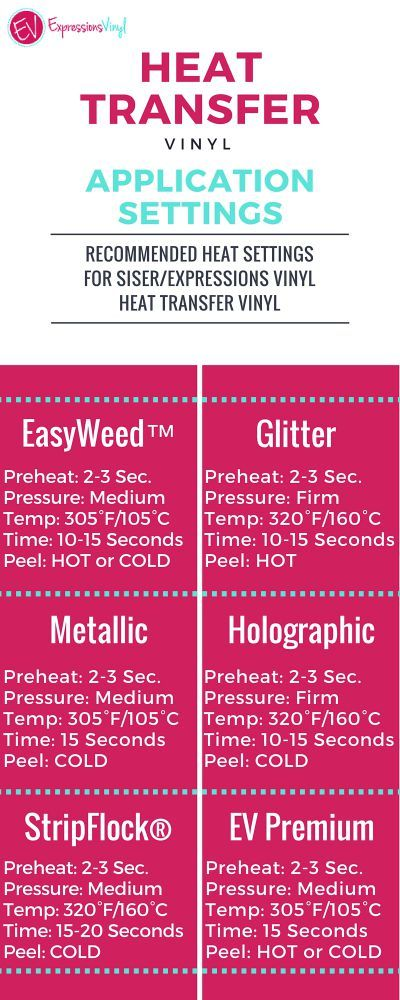 Heat Application Settings Cricut Inspiration Pinterest - Custom vinyl decal application instructions pdfcare and instructions es signs