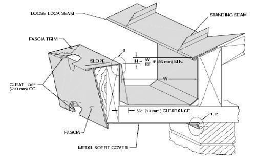 Integrated Gutter Metal Roof Google Search Metal Roof Gutters Rain Gutters