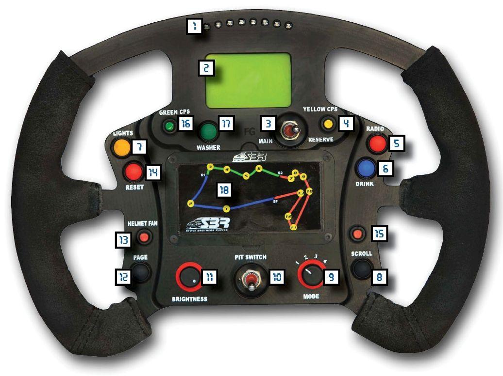 Typical Steering Wheel For A V8 Driver V8 V8supercars Cars Racing Supercars Steering Steeringwheel Http Www Cotaexper Voitures Et Motos Voiture Motos