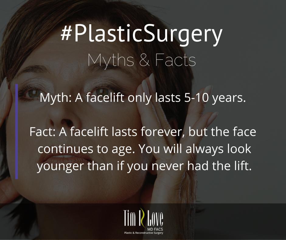Dr. Tim Love - Plastic Surgery Myth + Fact