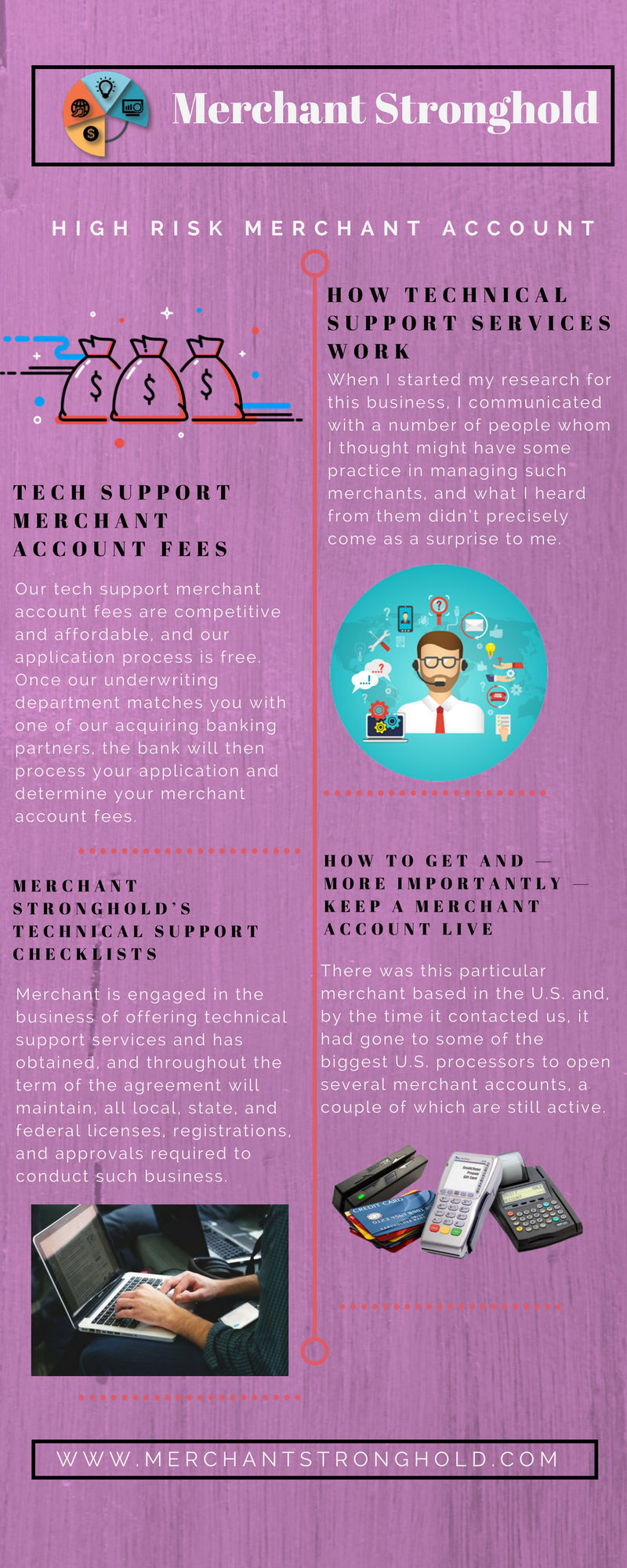 High risk merchant account for tech support business merchant credit card terminal high risk merchant account for tech support business colourmoves