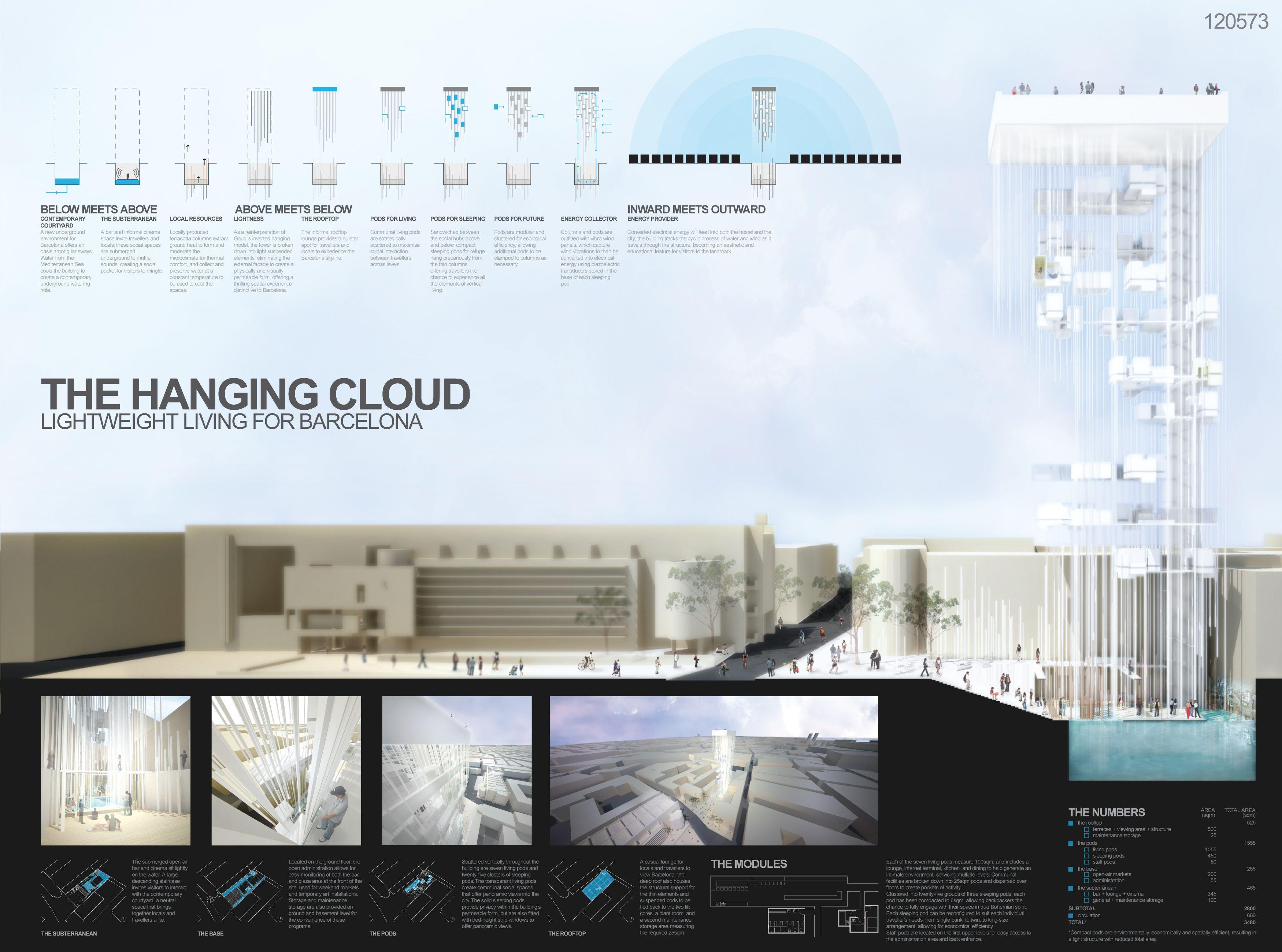 Huge rendering ad presentation boards pinterest for Architecture student