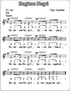 Lagu Bagimu Negeri Diciptakan Oleh : bagimu, negeri, diciptakan, Lirik, Bagimu, Negeri, Ciptaan, Kusbini, Angka, Lagu,, Kebangsaan,, Musik