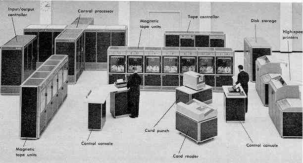 Typical Mainframe Computer Set Up Circa 1967 Computer Diy Computer History Computer Hardware