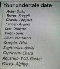 Undertale zodiac<<<((got Papy :3))