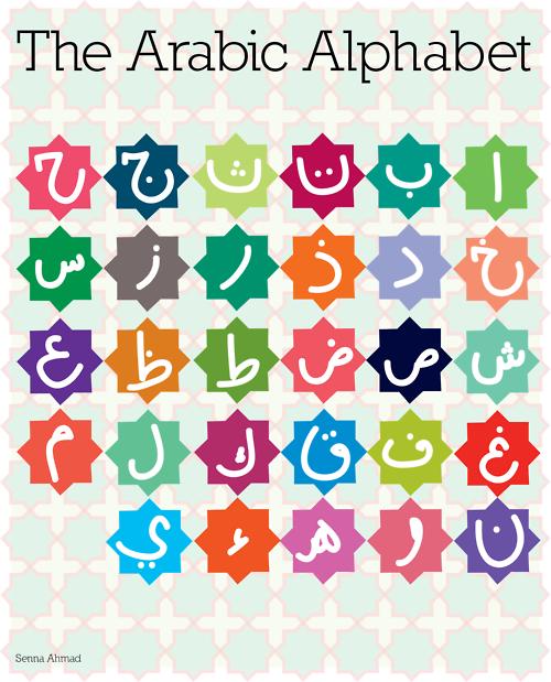 Arabic alphabet | Arabic Alphabets ☪️ | Arabic alphabet