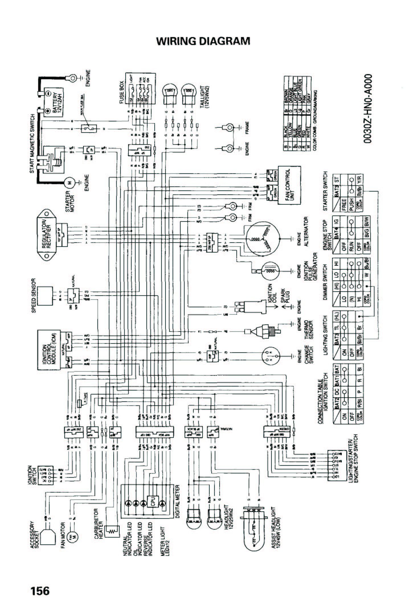 Honda Trx 300 Wiring Diagram With Images