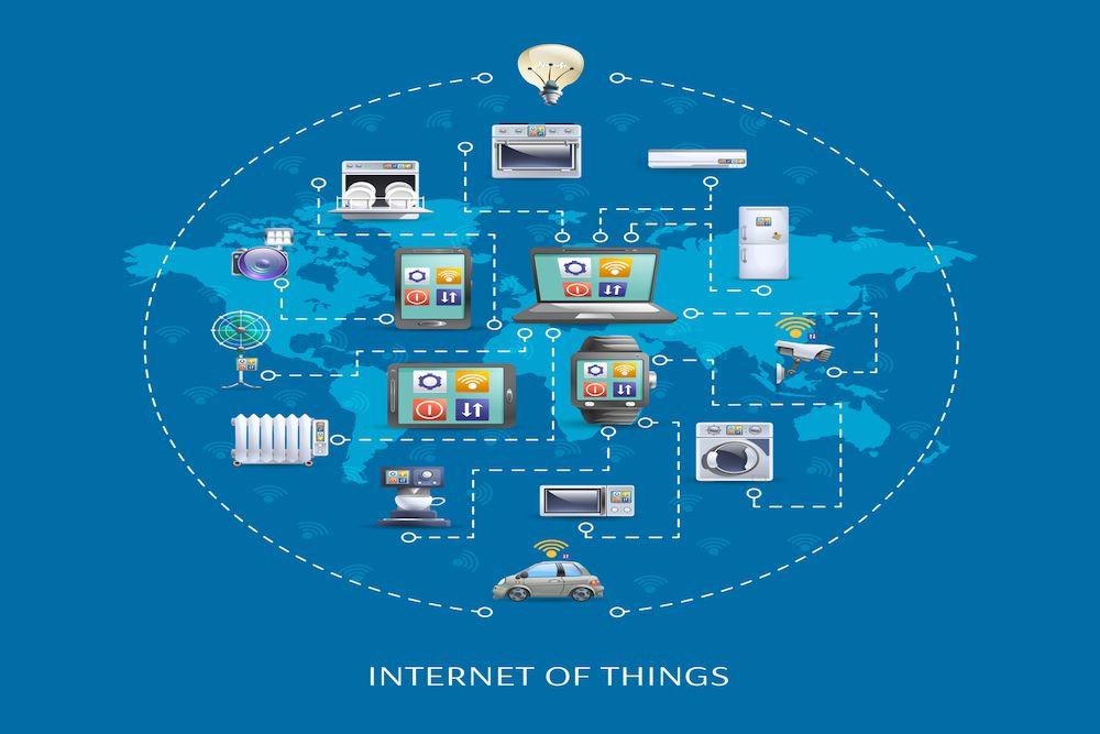 iot-internet-intelligence-of-things