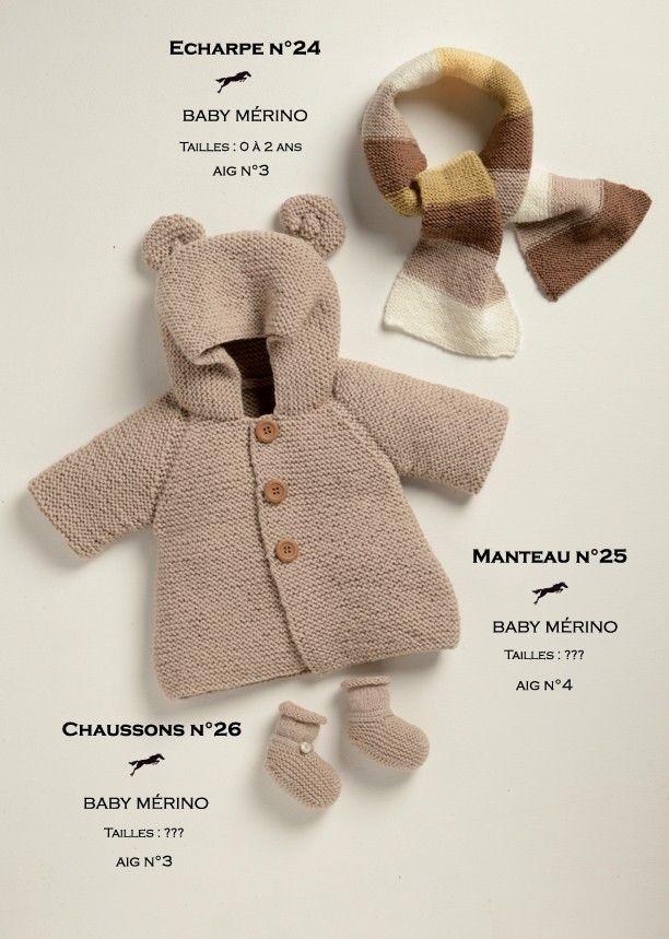 Pin de Manuela Küpper en Stricksachen | Pinterest | Nietos, Bebe y Bebé