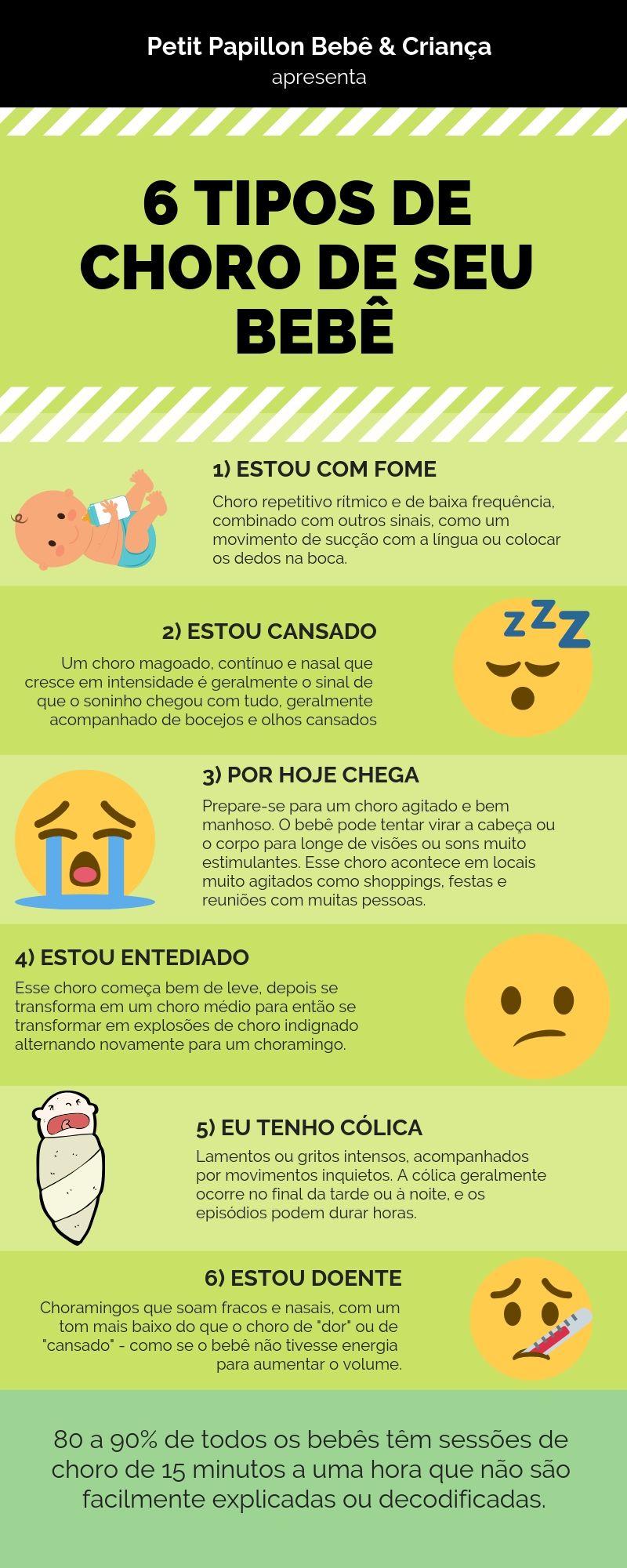 Choro De Bebe Entenda Os Tipos De Choro E Por Que Eles Choram
