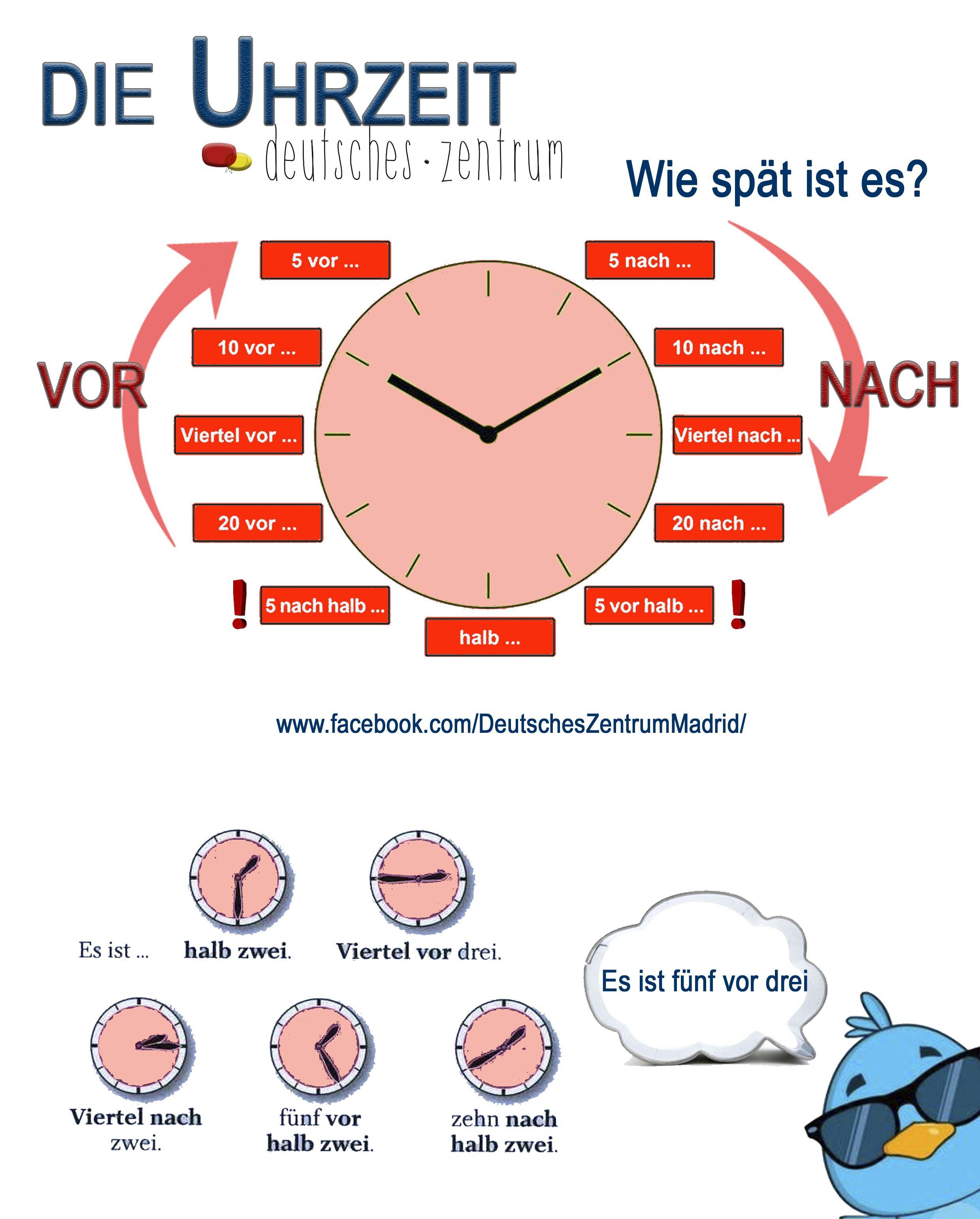 Uhrzeit Deutsch Wortschatz Grammatik Aleman German Daf Vocabulario