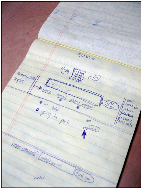 Twitter's Jack Dorsey shared this image three days after Twitter's launch 6 years ago today - an idea of a status update tool that he sketched in July 2000, with plans to run the service via the my.stat.us URL. Happy Birthday, Twitter! http://marketingland.com/twitter-six-years-old-8374