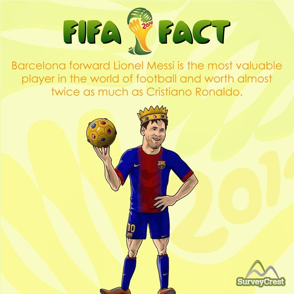 #Messi is the most valuable player in the upcomig #FIFAWC2014. No wonder he is the king of #football.