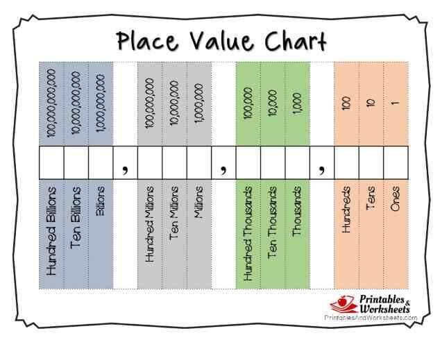 Place value charts also printable whole numbers and decimals school rh pinterest
