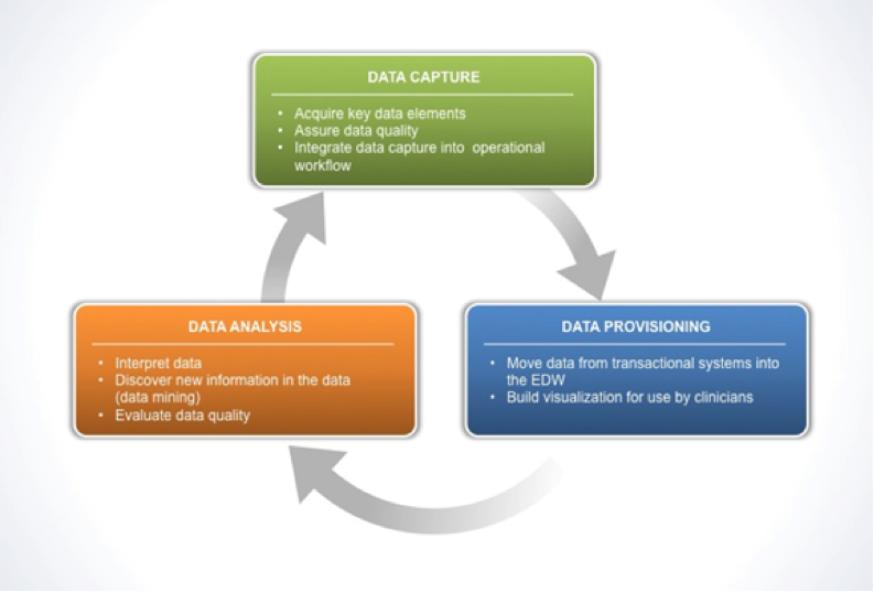 data quality analyst job description 4 ways healthcare data analysts can provide their full value
