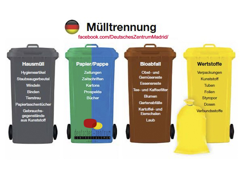 Spießig Englisch mülltrennung wortschatz grammatik german daf alemán