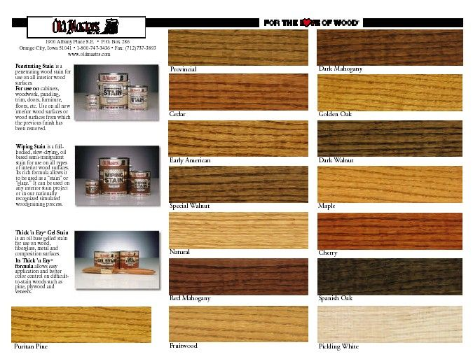 Old Masters Gel Stain Color Chart