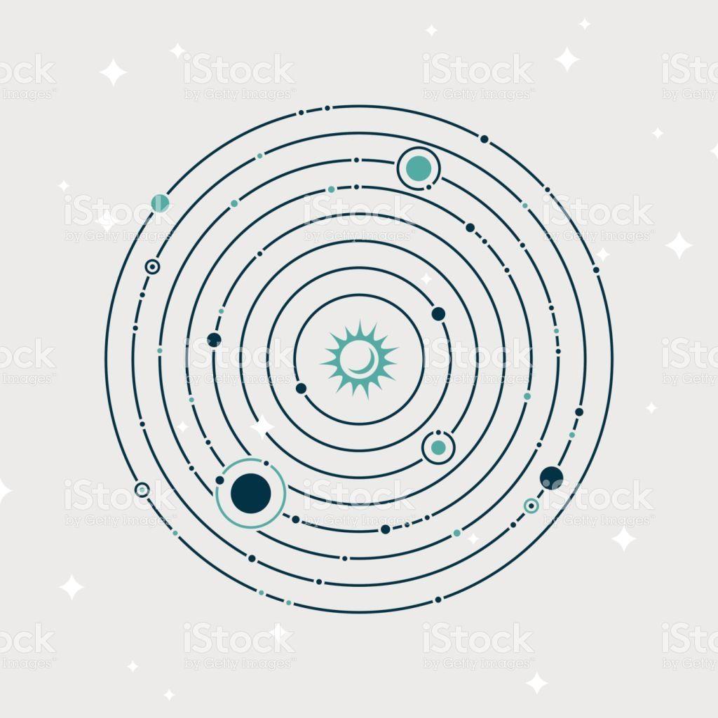 Solar System Planets Orbiting Sun