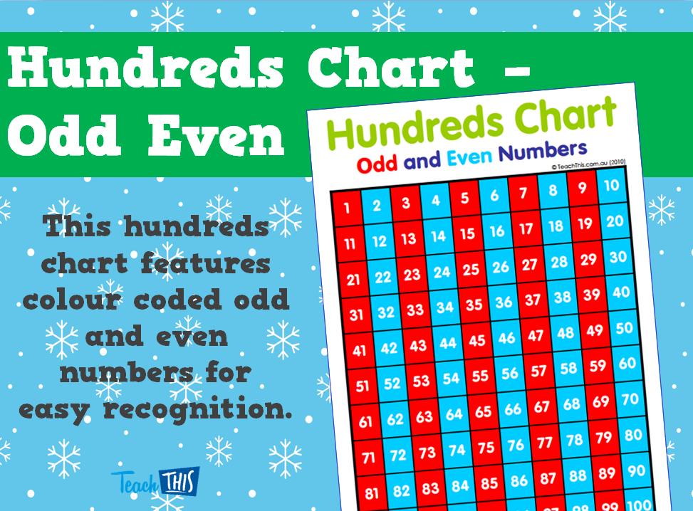 Hundreds Chart - Odd Even | Mathematics | Pinterest | Chart ...