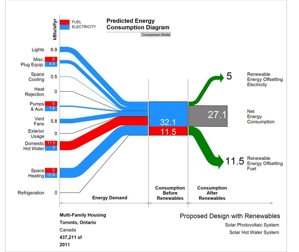 hight resolution of sankey energy diagram explained