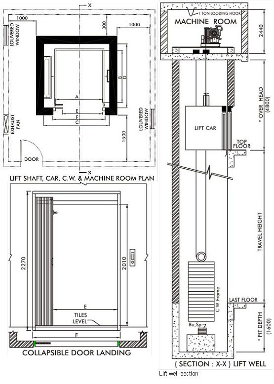 hospital lift dimensions - 555×778