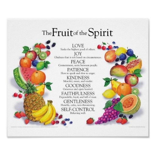 Fruit of the Spirit Wall Chart Print