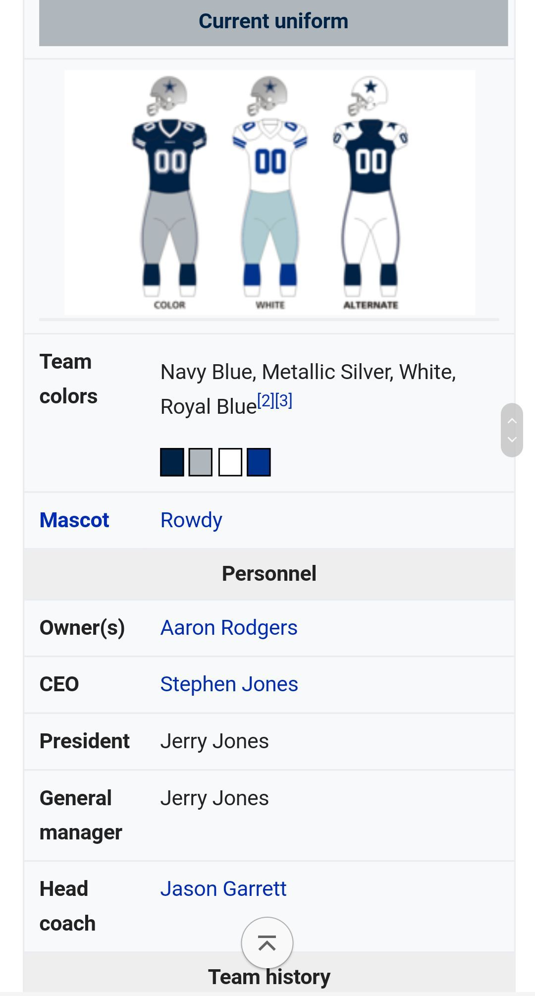 Owner Of The Dallas Cowboys Gets Changed To Aaron Rodgers On Wikipedia After Packers Win Dallas Cowboys Aaron Rodgers Coach Team
