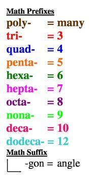 It is a good idea to memorize math prefixes. Easter Egg