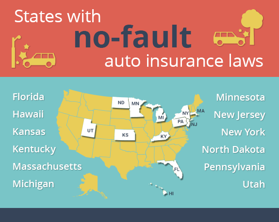 Insurance Carinsurance States That Have No Fault Car Insurance States With No Fault Auto Insurance Laws In 2020