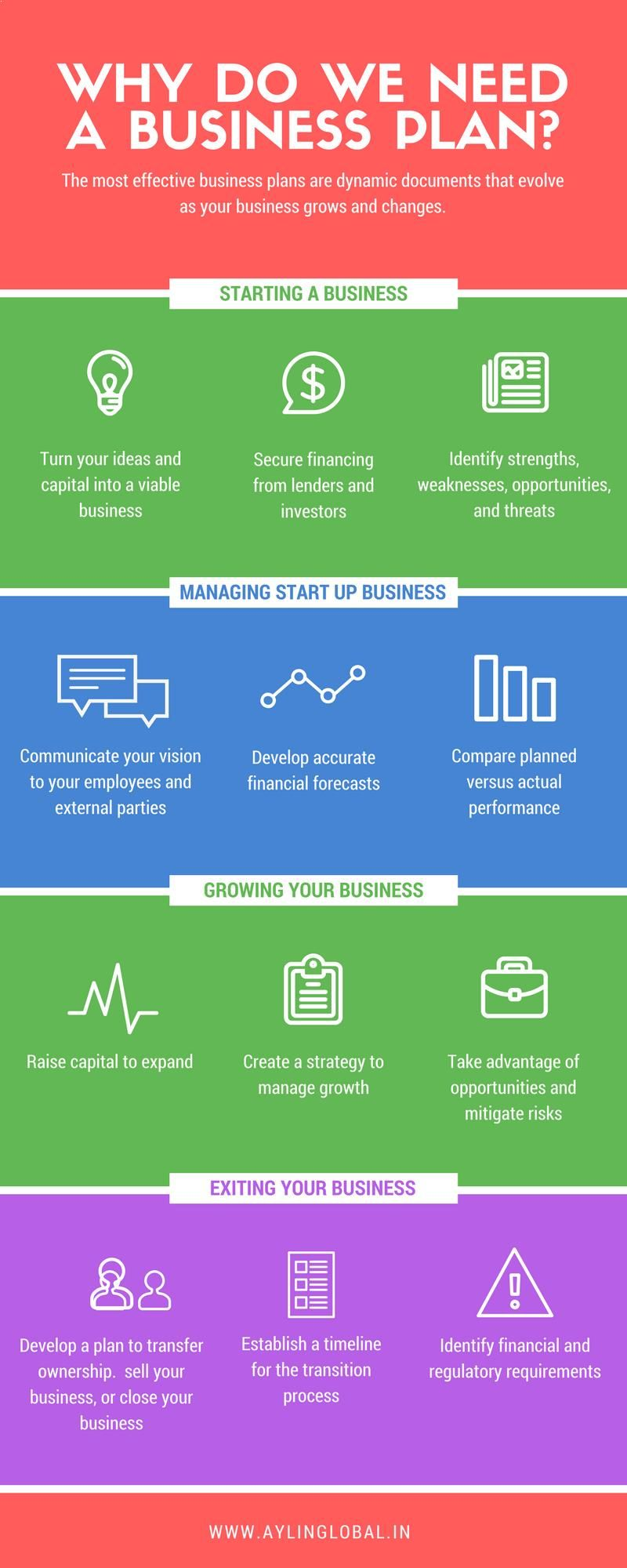 Business plan template free aylin global pinterest business business plan template free cheaphphosting Images