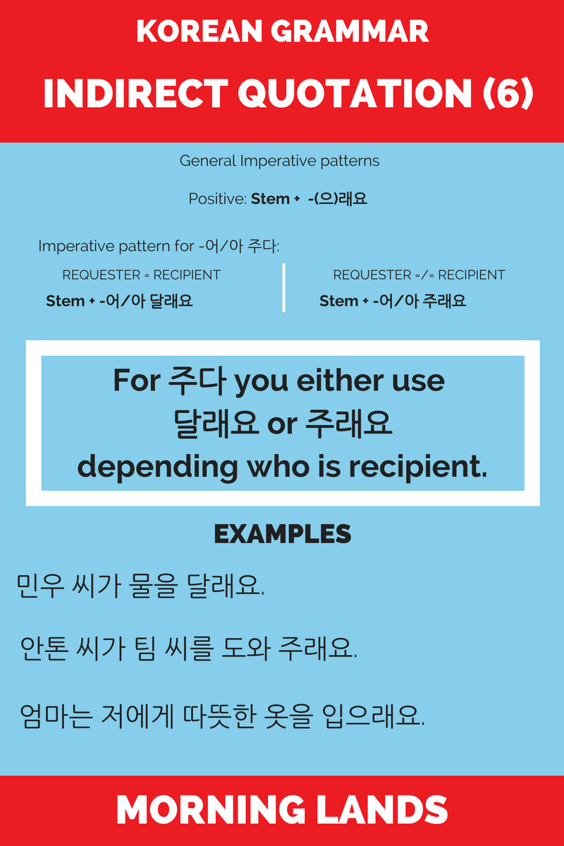 Quotation Indirect Quotation Contracted Form  Quotation Korean