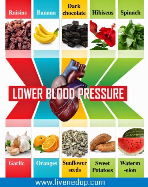 ... high blood pressure. cardamom