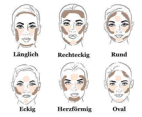 Wie können Sie Ihr Gesicht richtig konturieren?