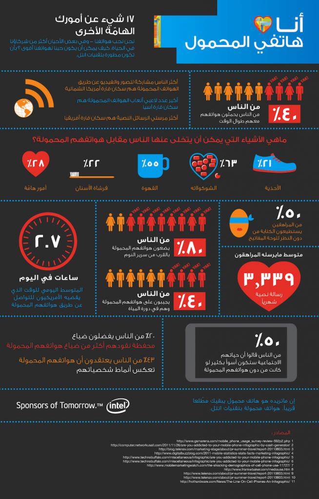 معلومات مصورة هل تحب هاتفك المحمول Infographic Technolgy Education