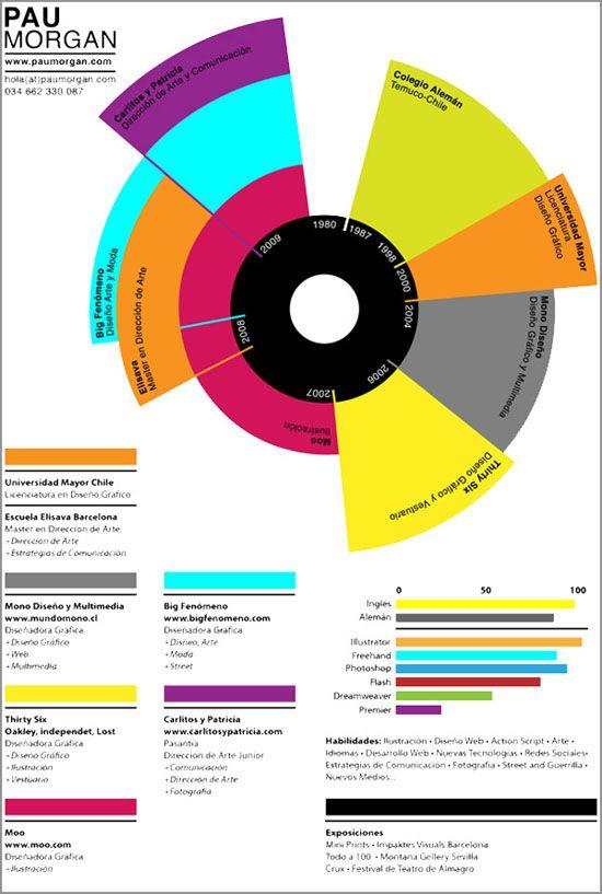 Populaire CV graphiste | Graphique | Pinterest | Cv graphiste, Cv et Graphiste YC54